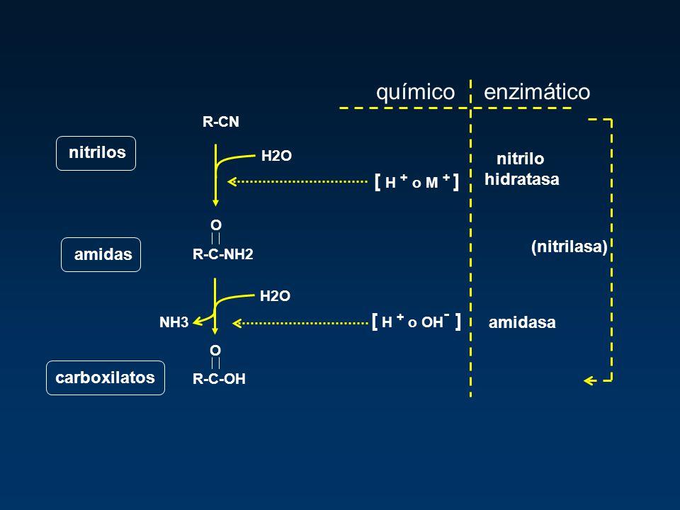 químico enzimático [ H + o M + ] [ H + o OH- ] nitrilos nitrilo